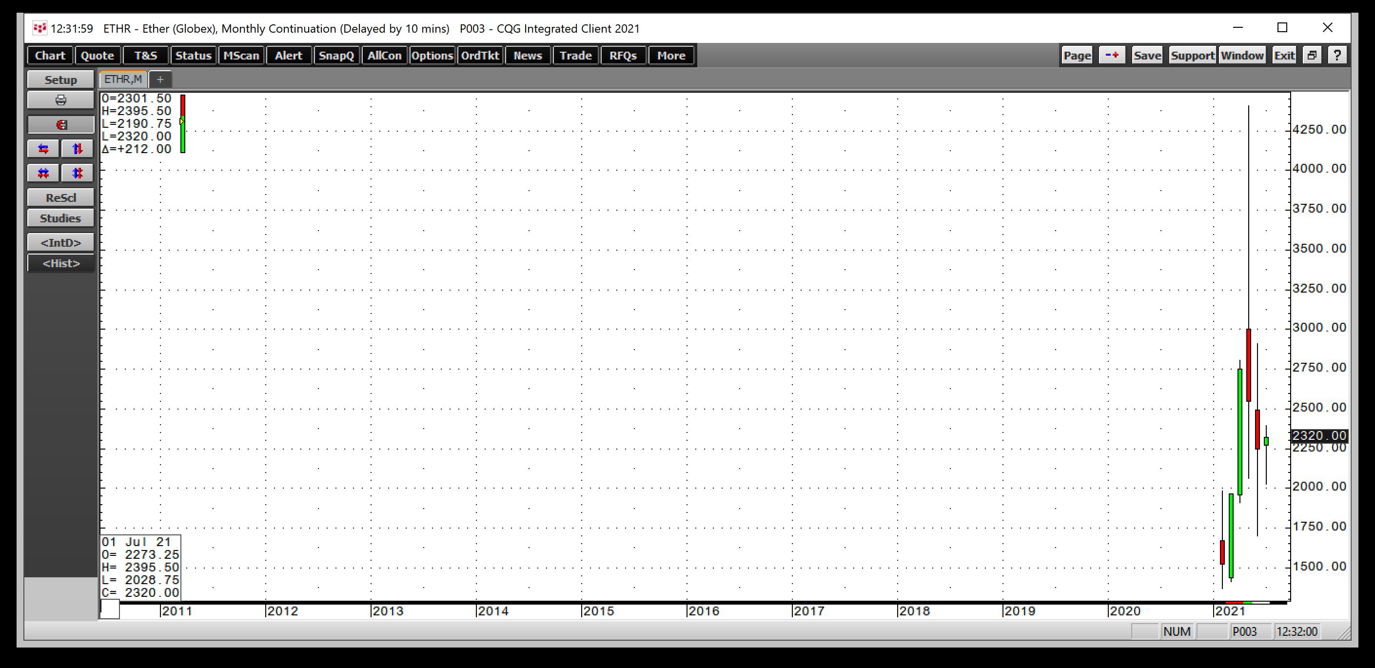 Interactive Brokers Eliminates Monthly Account Inactivity Fees - luigirota.it