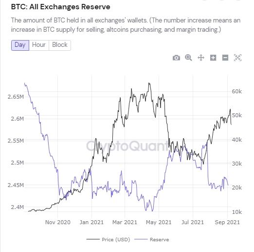Tasso di bitcoin per sempre, Come fare soldi su internet 1p